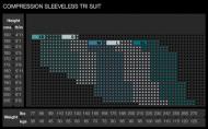 Velikostní tabulka (výška/váha)