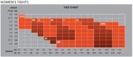2XU Velikostní tabulka legíny dámské (výška/váha)