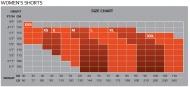2XU Velikostní tabulka šortky dámské (výška/váha)