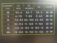 Velikostní tabulka SKINNERS
