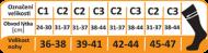 Velikostní tabulka kompresních podkolenek Royal Bay