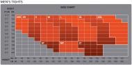 2XU Velikostní tabulka kalhoty pánské (výška/váha)