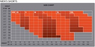 2XU Velikostní tabulka šortky pánské (výška/váha)