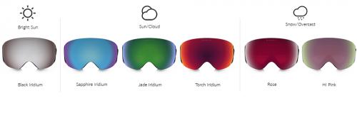 Zorníky lyžařských brýlí Oakley